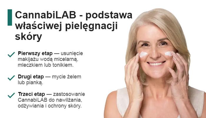 Canabilab - sposób użycia