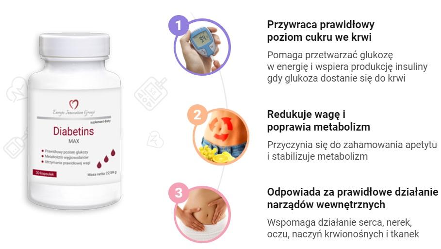 Diabetins działanie
